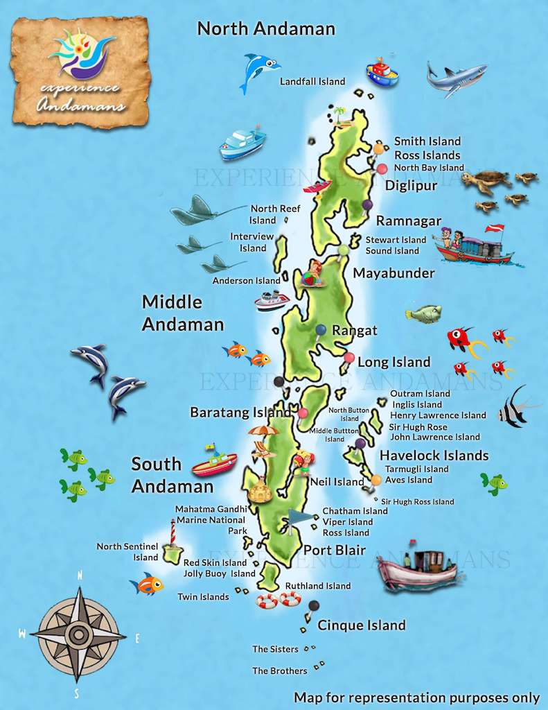 Andaman Islands with kids and infants